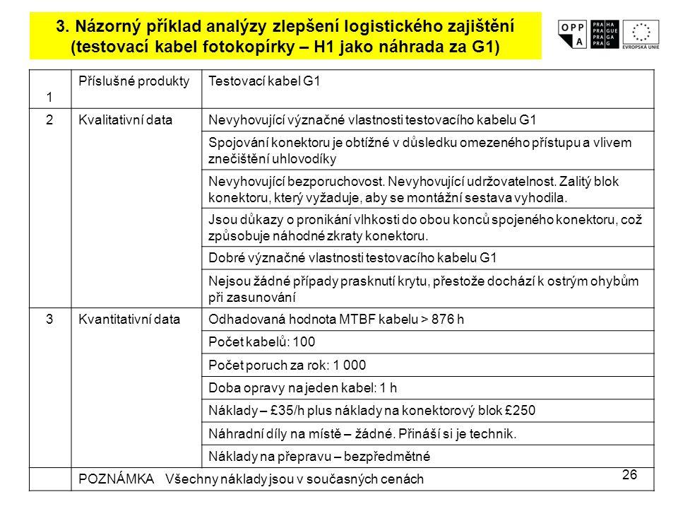 26 3. Názorný příklad analýzy zlepšení logistického zajištění (testovací kabel fotokopírky – H1 jako náhrada za G1) 1 Příslušné produktyTestovací kabe