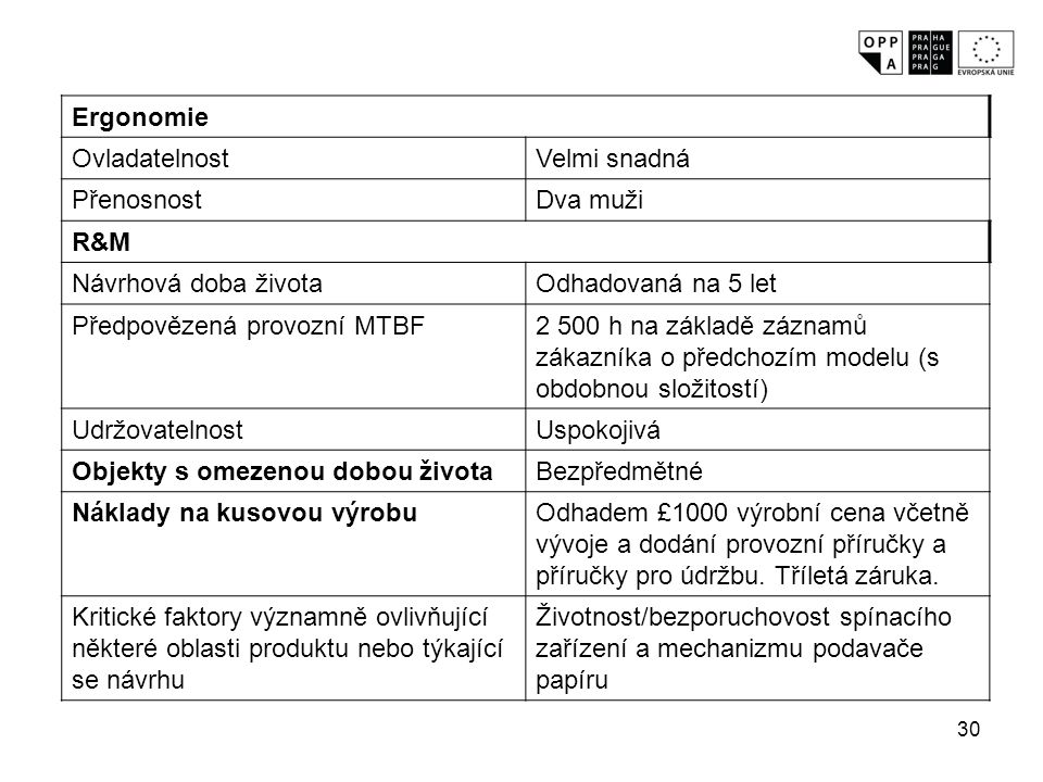 30 Ergonomie OvladatelnostVelmi snadná PřenosnostDva muži R&MR&M Návrhová doba životaOdhadovaná na 5 let Předpovězená provozní MTBF2 500 h na základě
