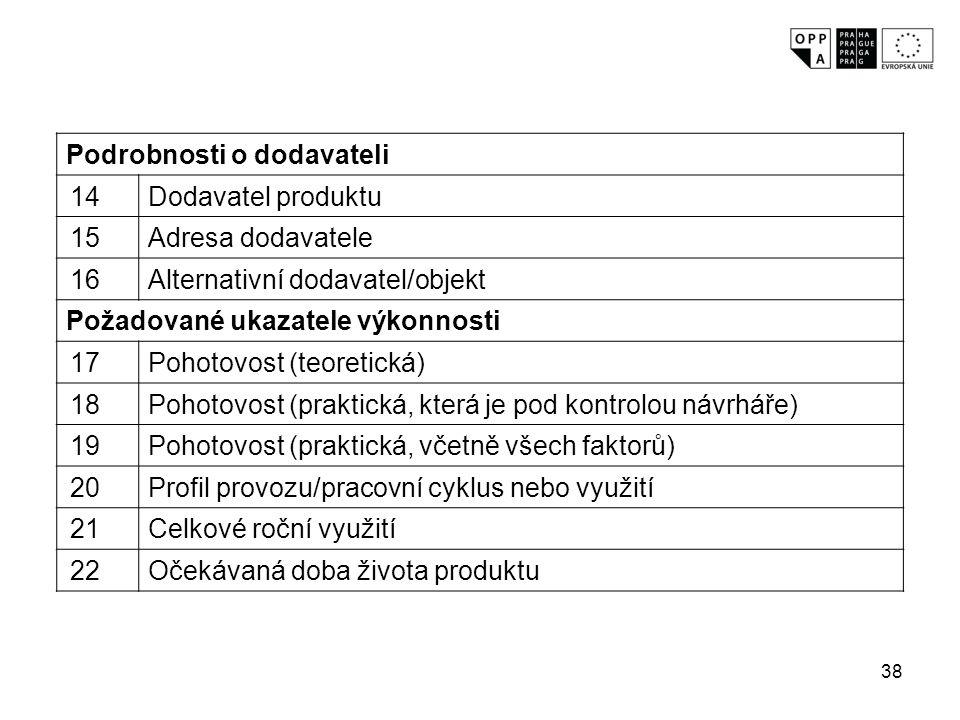 38 Podrobnosti o dodavateli 14Dodavatel produktu 15Adresa dodavatele 16Alternativní dodavatel/objekt Požadované ukazatele výkonnosti 17Pohotovost (teo