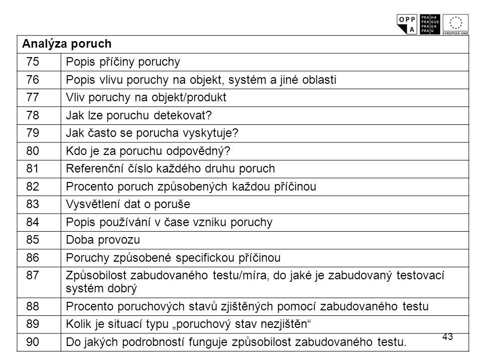 43 Analýza poruch 75Popis příčiny poruchy 76Popis vlivu poruchy na objekt, systém a jiné oblasti 77Vliv poruchy na objekt/produkt 78Jak lze poruchu de