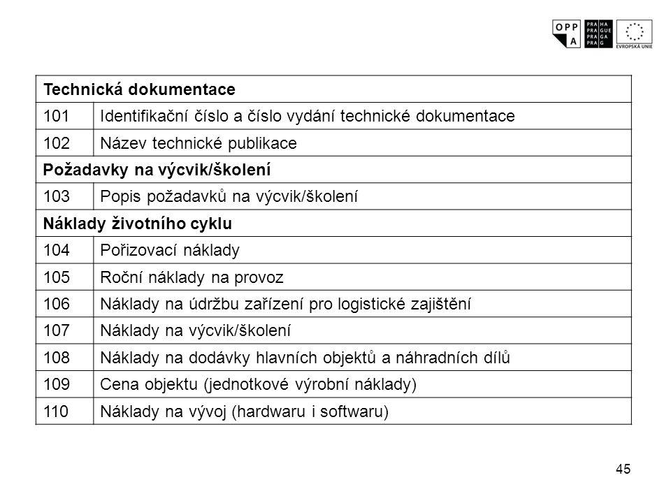 45 Technická dokumentace 101Identifikační číslo a číslo vydání technické dokumentace 102Název technické publikace Požadavky na výcvik/školení 103Popis