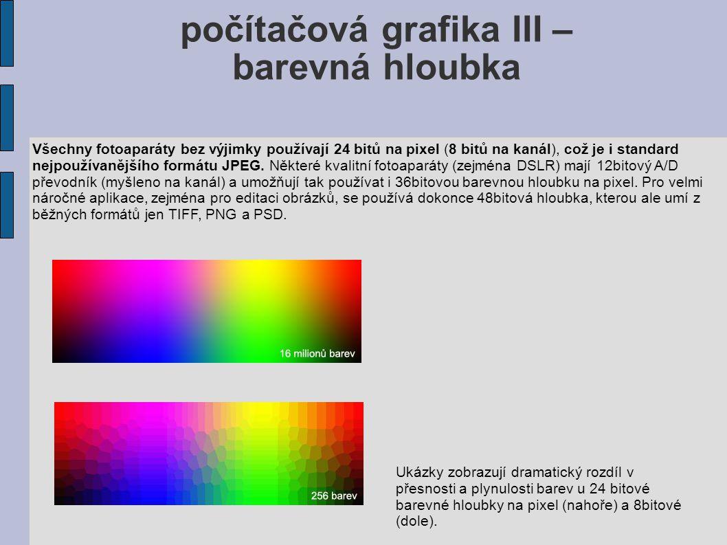 Všechny fotoaparáty bez výjimky používají 24 bitů na pixel (8 bitů na kanál), což je i standard nejpoužívanějšího formátu JPEG. Některé kvalitní fotoa