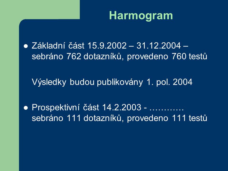 Harmogram Základní část 15.9.2002 – 31.12.2004 – sebráno 762 dotazníků, provedeno 760 testů Výsledky budou publikovány 1. pol. 2004 Prospektivní část