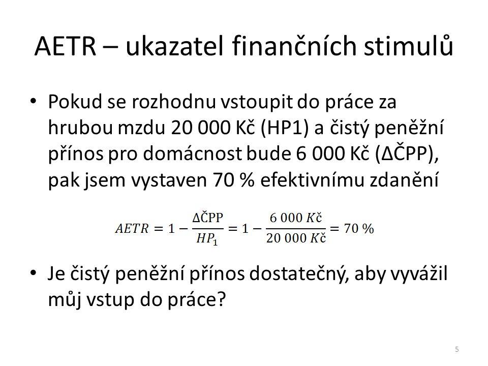 Čistý příjem a jeho dekompozice rodina 2+2; vlastnické bydlení Praha; vysokoškolské vzdělání; partner mzda 75 % mediánu; základní výměra RP; jesle (2 500 Kč) 16
