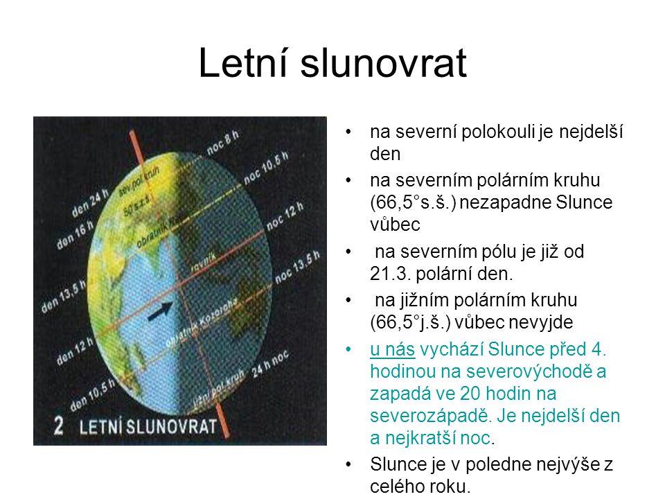 Letní slunovrat na severní polokouli je nejdelší den na severním polárním kruhu (66,5°s.š.) nezapadne Slunce vůbec na severním pólu je již od 21.3. po