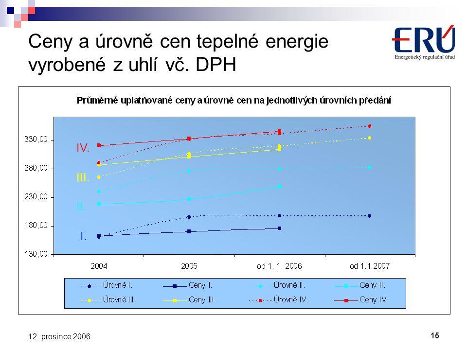 15 12. prosince 2006 Ceny a úrovně cen tepelné energie vyrobené z uhlí vč. DPH I. II. III. IV.