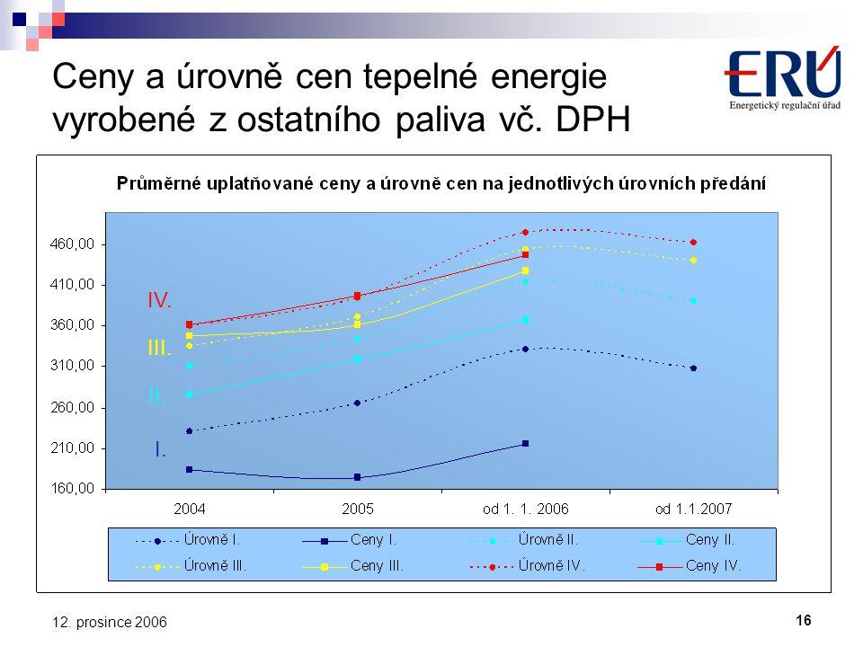 16 12. prosince 2006 Ceny a úrovně cen tepelné energie vyrobené z ostatního paliva vč.