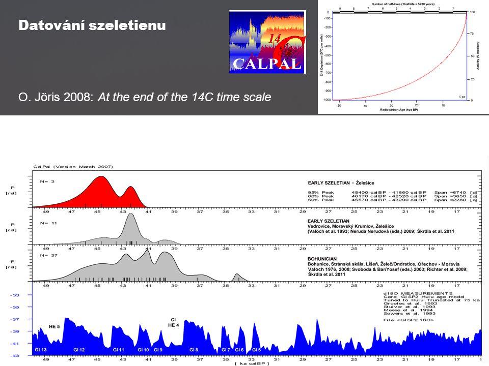 Datování szeletienu O. Jöris 2008: At the end of the 14C time scale
