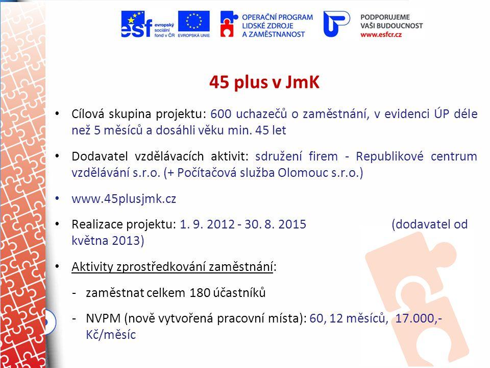 45 plus v JmK Cílová skupina projektu: 600 uchazečů o zaměstnání, v evidenci ÚP déle než 5 měsíců a dosáhli věku min. 45 let Dodavatel vzdělávacích ak