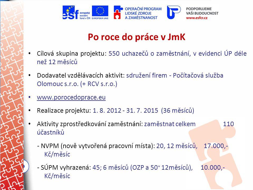Po roce do práce v JmK Cílová skupina projektu: 550 uchazečů o zaměstnání, v evidenci ÚP déle než 12 měsíců Dodavatel vzdělávacích aktivit: sdružení f
