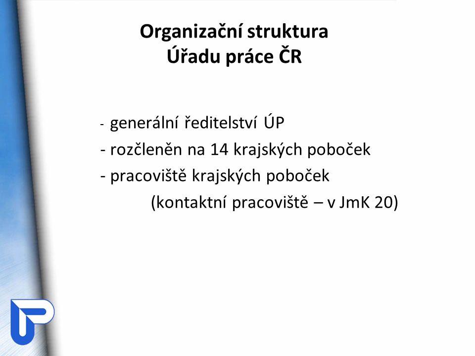 Organizační struktura Úřadu práce ČR - generální ředitelství ÚP - rozčleněn na 14 krajských poboček - pracoviště krajských poboček (kontaktní pracoviš