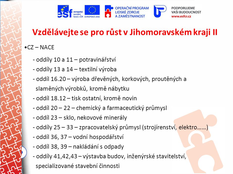 Vzdělávejte se pro růst v Jihomoravském kraji II CZ – NACE - oddíly 10 a 11 – potravinářství - oddíly 13 a 14 – textilní výroba - oddíl 16.20 – výroba