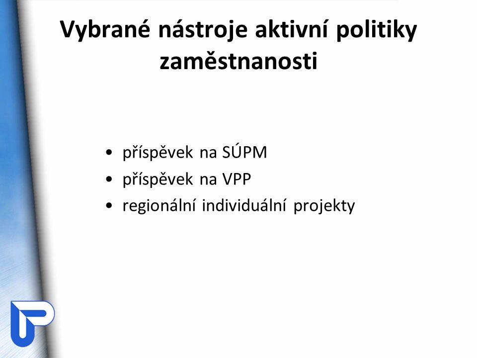 Vybrané nástroje aktivní politiky zaměstnanosti příspěvek na SÚPM příspěvek na VPP regionální individuální projekty