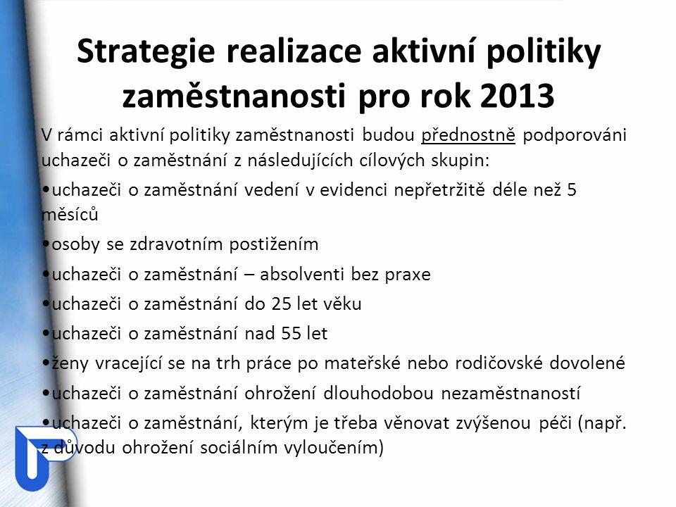 Strategie realizace aktivní politiky zaměstnanosti pro rok 2013 V rámci aktivní politiky zaměstnanosti budou přednostně podporováni uchazeči o zaměstn