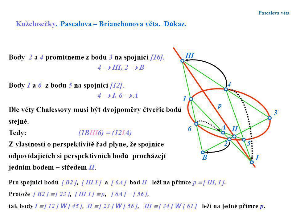 Pascalova věta Kuželosečky. Pascalova – Brianchonova věta. Důkaz. I II III p 1 6 2 4 3 5 A B Body 2 a 4 promítneme z bodu 3 na spojnici [16]. 4  III,