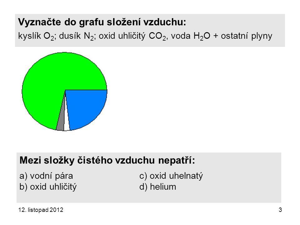 Vyznačte do grafu složení vzduchu: kyslík O 2 ; dusík N 2 ; oxid uhličitý CO 2, voda H 2 O + ostatní plyny 12. listopad 20123 Mezi složky čistého vzdu