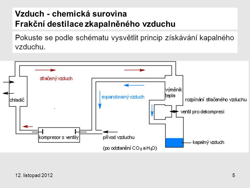 Vzduch - chemická surovina Frakční destilace zkapalněného vzduchu 12. listopad 20125 Pokuste se podle schématu vysvětlit princip získávání kapalného v