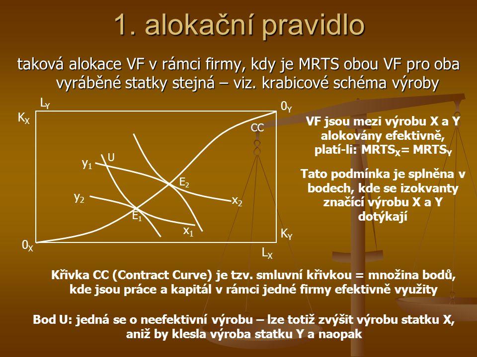 Efektivnost ve výrobě rozmístění fixního množství VF v ekonomice tak, že není možné zvýšit výrobu jednoho statku, aniž by došlo ke snížení výroby stat