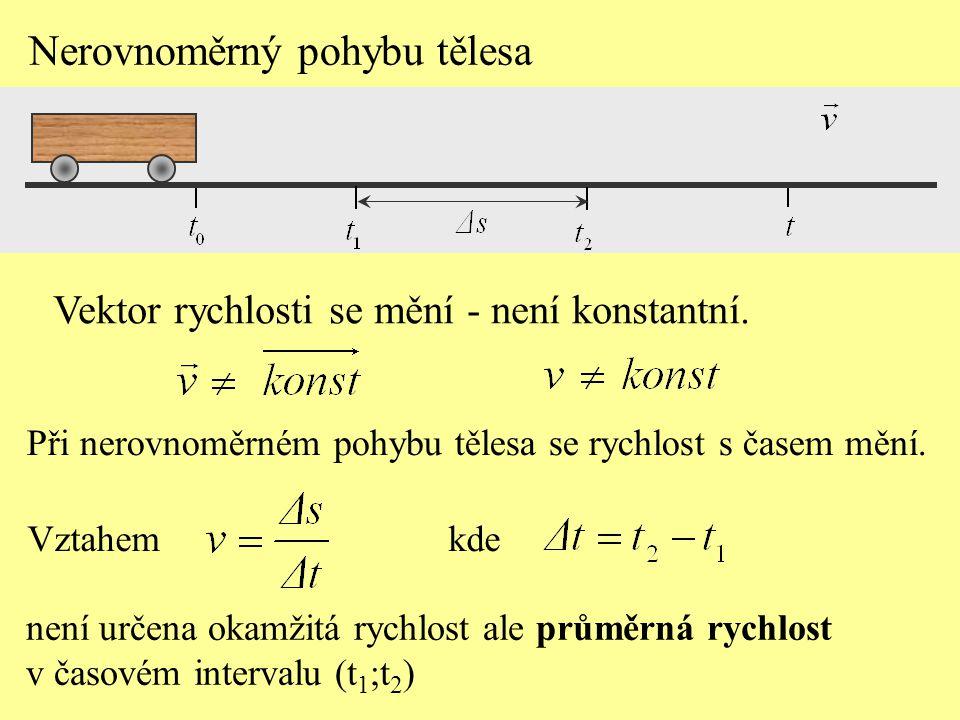 Velikost rychlosti nerovnoměrného pohybu Graf závislosti rychlosti nerovnoměrného pohybu na čase není konstantní funkce.