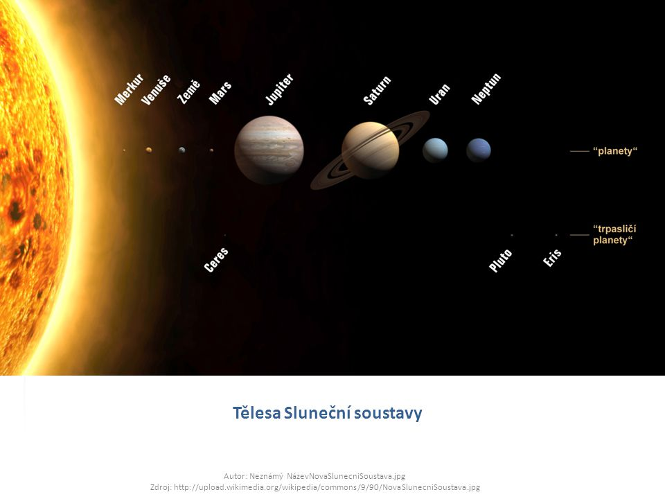 Tělesa Sluneční soustavy Autor: Neznámý NázevNovaSlunecniSoustava.jpg Zdroj: http://upload.wikimedia.org/wikipedia/commons/9/90/NovaSlunecniSoustava.j