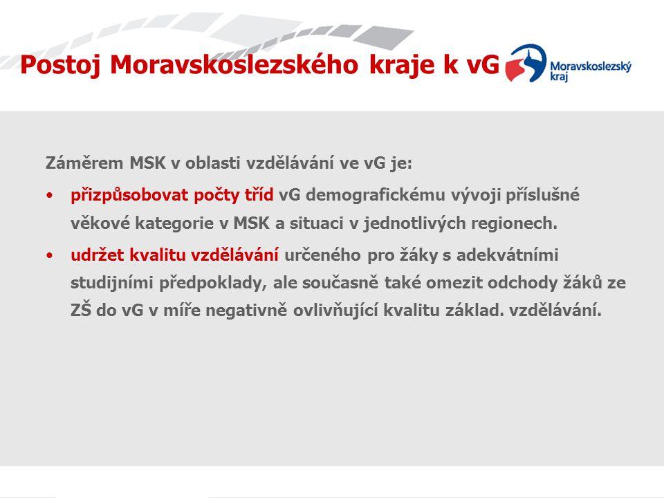 Postoj Moravskoslezského kraje k vG Záměrem MSK v oblasti vzdělávání ve vG je: přizpůsobovat počty tříd vG demografickému vývoji příslušné věkové kategorie v MSK a situaci v jednotlivých regionech.