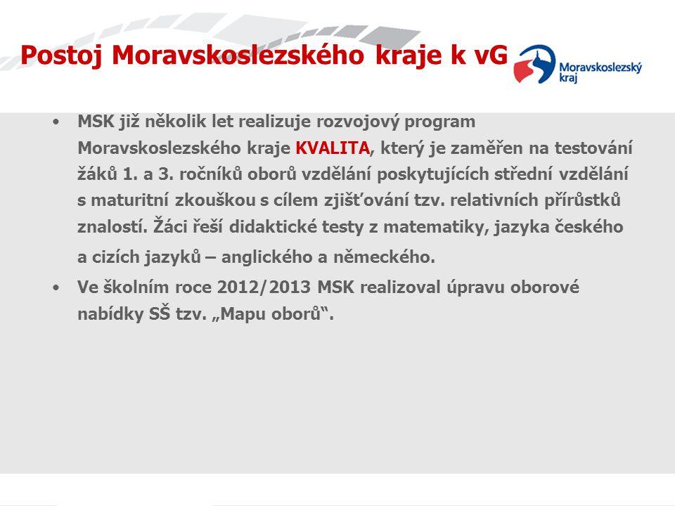 MSK již několik let realizuje rozvojový program Moravskoslezského kraje KVALITA, který je zaměřen na testování žáků 1.