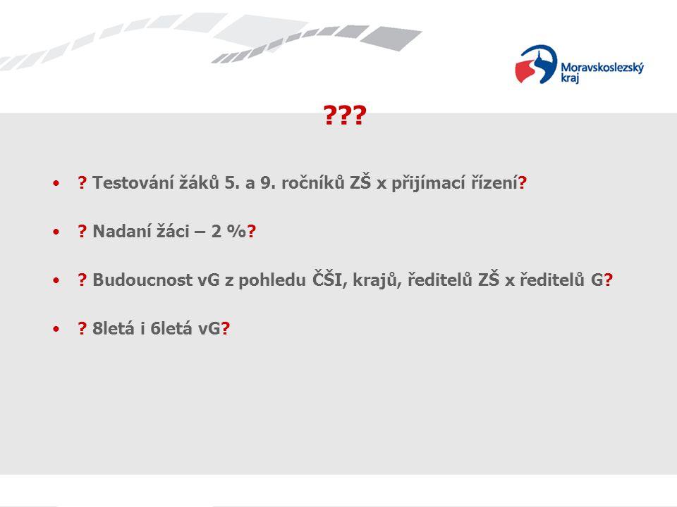 . Testování žáků 5. a 9. ročníků ZŠ x přijímací řízení.