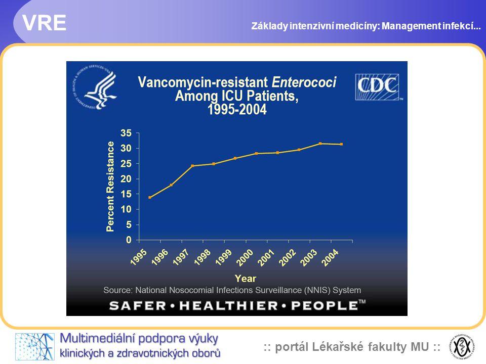 :: portál Lékařské fakulty MU :: VRE Základy intenzivní medicíny: Management infekcí...