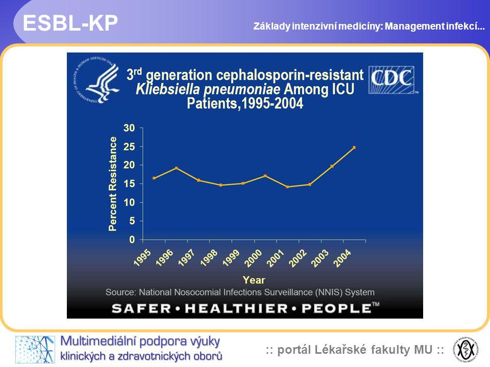 :: portál Lékařské fakulty MU :: ESBL-KP Základy intenzivní medicíny: Management infekcí...