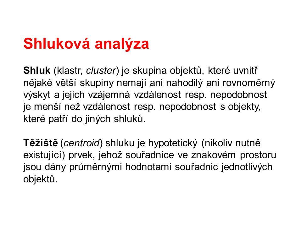 Shluková analýza způsob tvorby shluků: aglomerativní metody – divizivní metody uspořádání shluků: hierarchické metody – nehierarchické metody překryv shluků: nepřekrývající nebo překrývající se shluky (fuzzy clustering) postup shlukování: sekvenční metody – simultánní metody Shlukovací metody kategorie SAHN: (a) metody založené na minimalizaci vzdálenosti mezi shluky (b) metody založené na optimalizaci homogenity shluků podle určitého kritéria