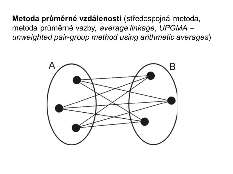 Metoda průměrné vzdálenosti (středospojná metoda, metoda průměrné vazby, average linkage, UPGMA  unweighted pair-group method using arithmetic averag