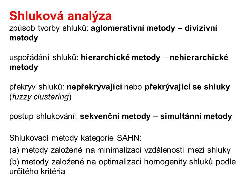 Shluková analýza způsob tvorby shluků: aglomerativní metody – divizivní metody uspořádání shluků: hierarchické metody – nehierarchické metody překryv