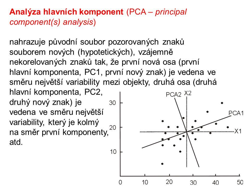 Analýza hlavních komponent (PCA – principal component(s) analysis) nahrazuje původní soubor pozorovaných znaků souborem nových (hypotetických), vzájem