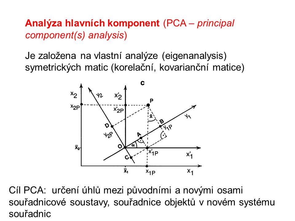 Analýza hlavních komponent (PCA – principal component(s) analysis) Je založena na vlastní analýze (eigenanalysis) symetrických matic (korelační, kovar