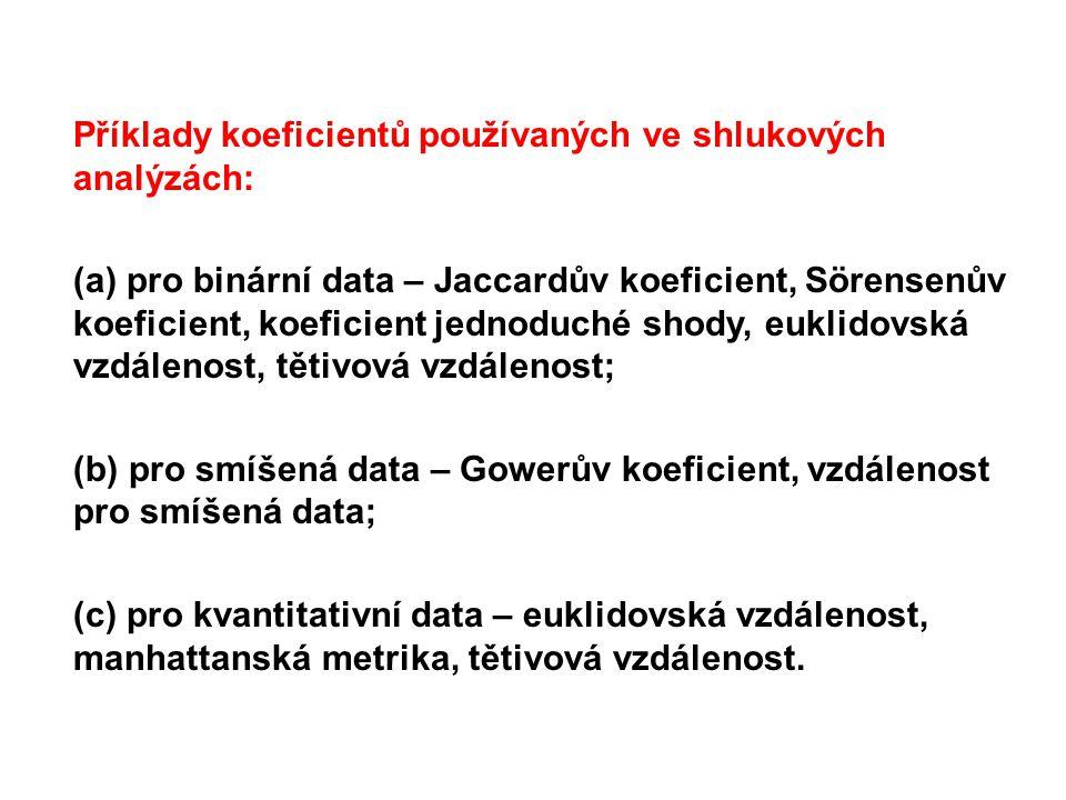 Příklady koeficientů používaných ve shlukových analýzách: (a) pro binární data – Jaccardův koeficient, Sörensenův koeficient, koeficient jednoduché sh