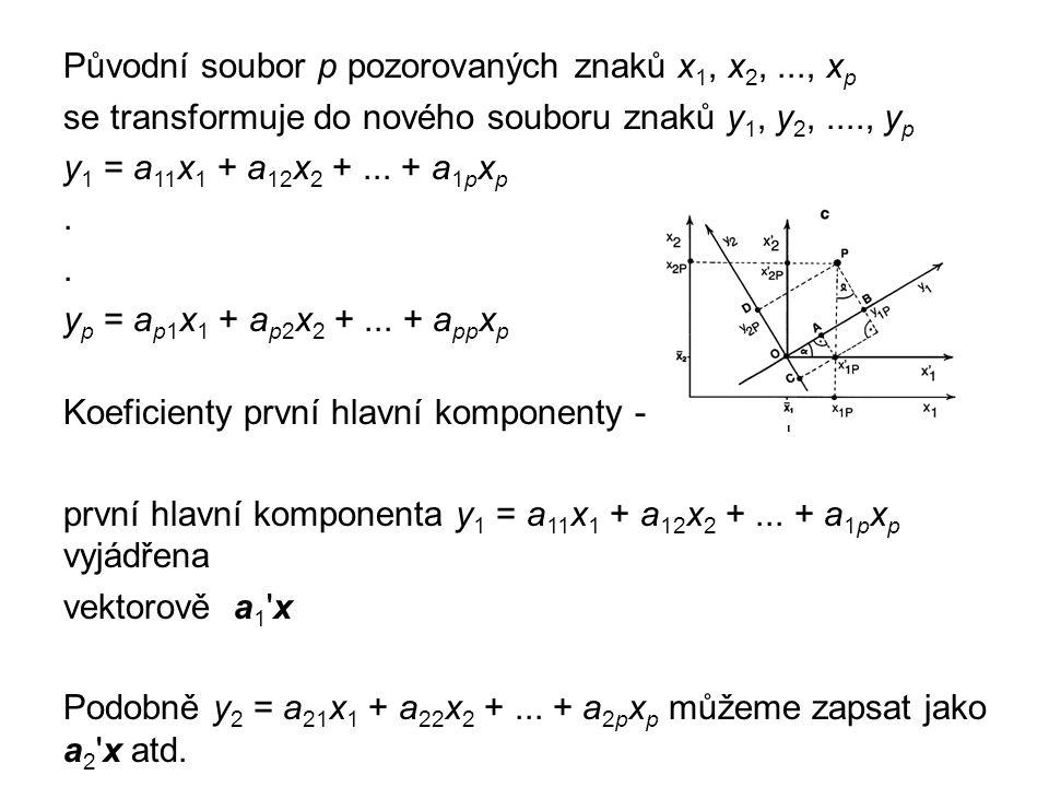 Původní soubor p pozorovaných znaků x 1, x 2,..., x p se transformuje do nového souboru znaků y 1, y 2,...., y p y 1 = a 11 x 1 + a 12 x 2 +... + a 1p