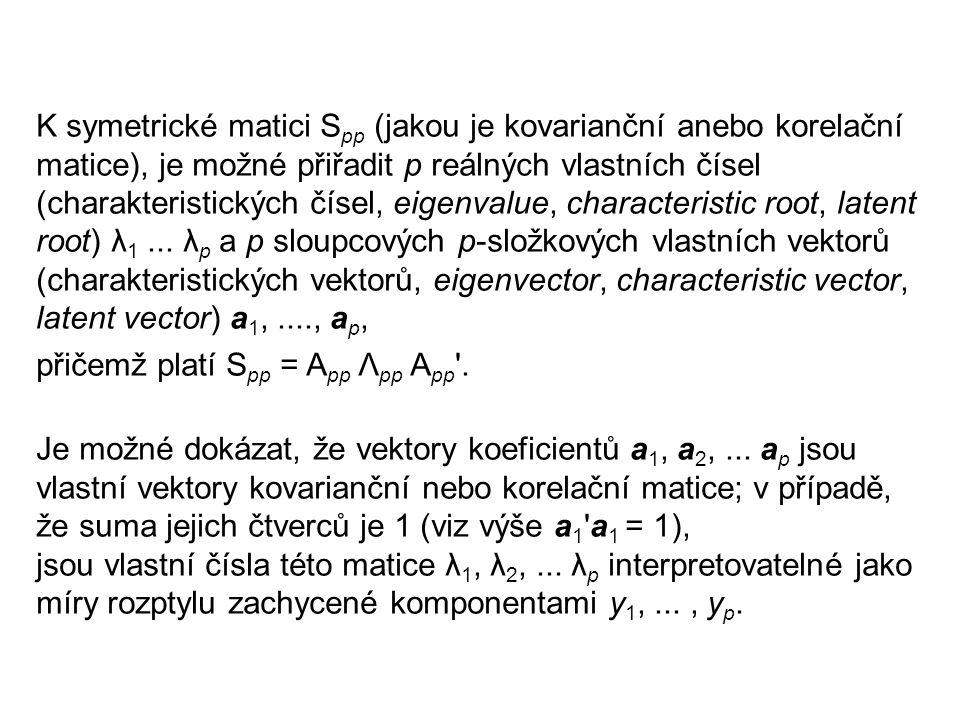 K symetrické matici S pp (jakou je kovarianční anebo korelační matice), je možné přiřadit p reálných vlastních čísel (charakteristických čísel, eigenv