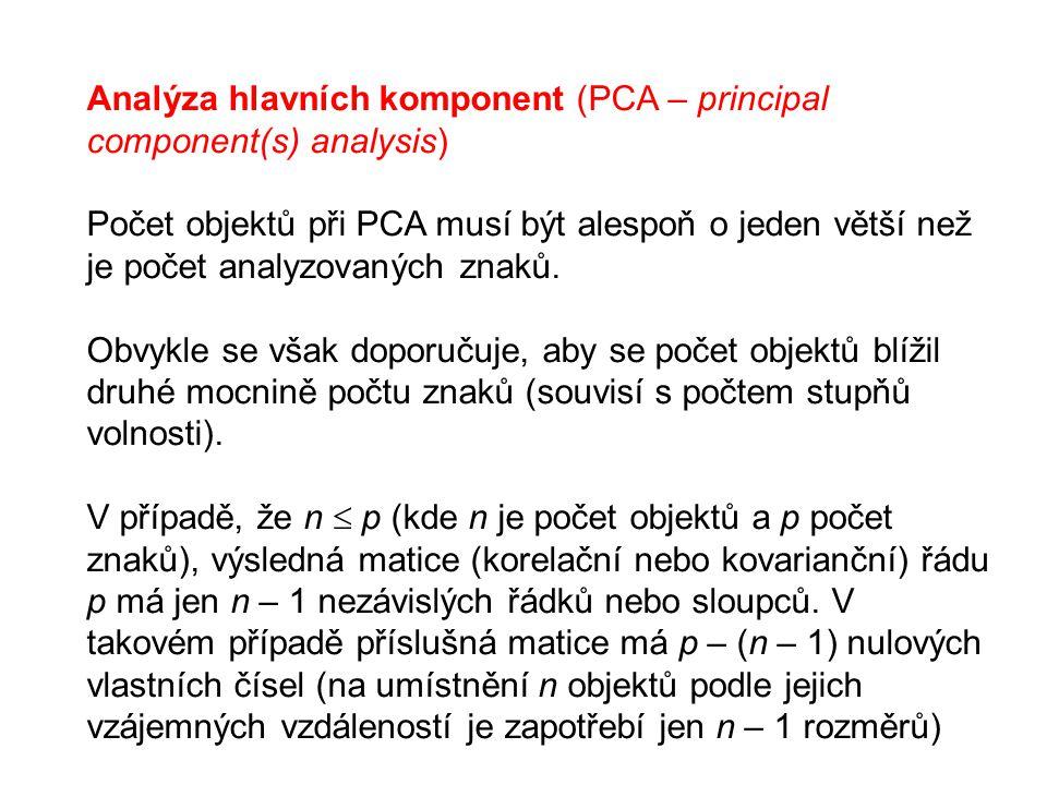 Analýza hlavních komponent (PCA – principal component(s) analysis) Počet objektů při PCA musí být alespoň o jeden větší než je počet analyzovaných zna