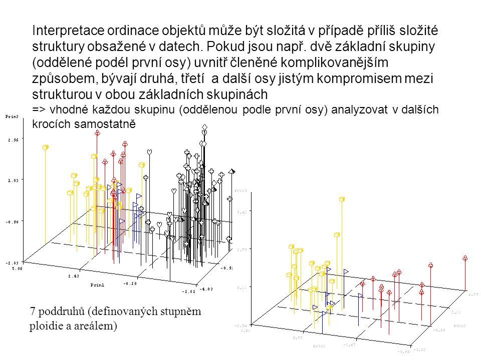 7 poddruhů (definovaných stupněm ploidie a areálem) Interpretace ordinace objektů může být složitá v případě příliš složité struktury obsažené v datec