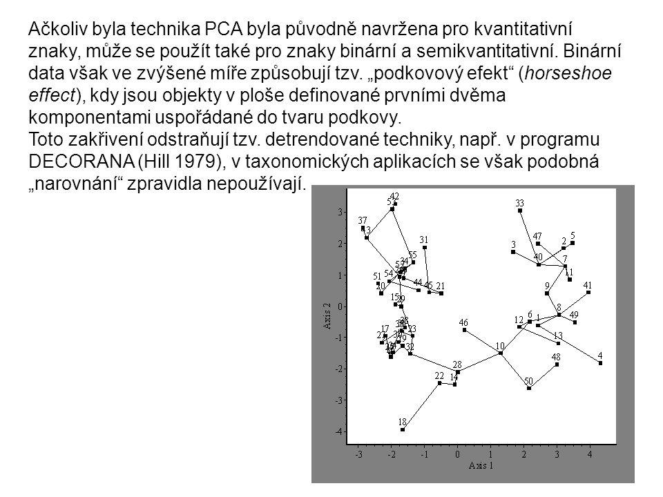 Ačkoliv byla technika PCA byla původně navržena pro kvantitativní znaky, může se použít také pro znaky binární a semikvantitativní. Binární data však