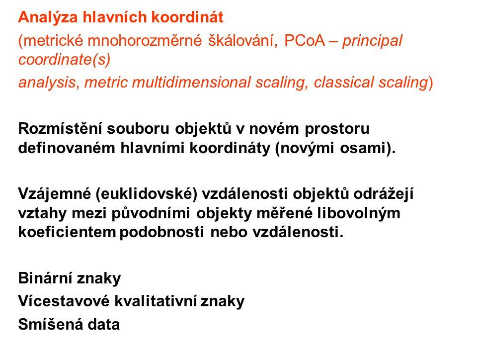Analýza hlavních koordinát (metrické mnohorozměrné škálování, PCoA – principal coordinate(s) analysis, metric multidimensional scaling, classical scal