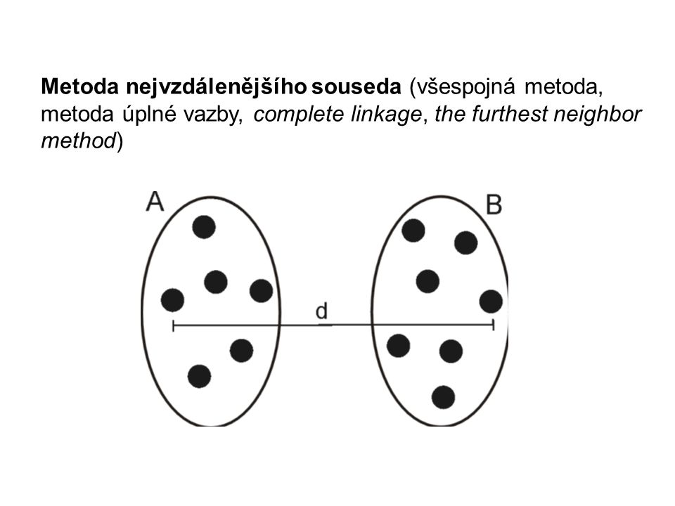 Geometrická interpretace PCA (podle Dunn & Everitt 1982): OTU1234 průměrná délka korunních lístků (mm)8102030 průměrná šířka korunních lístků (mm)491118