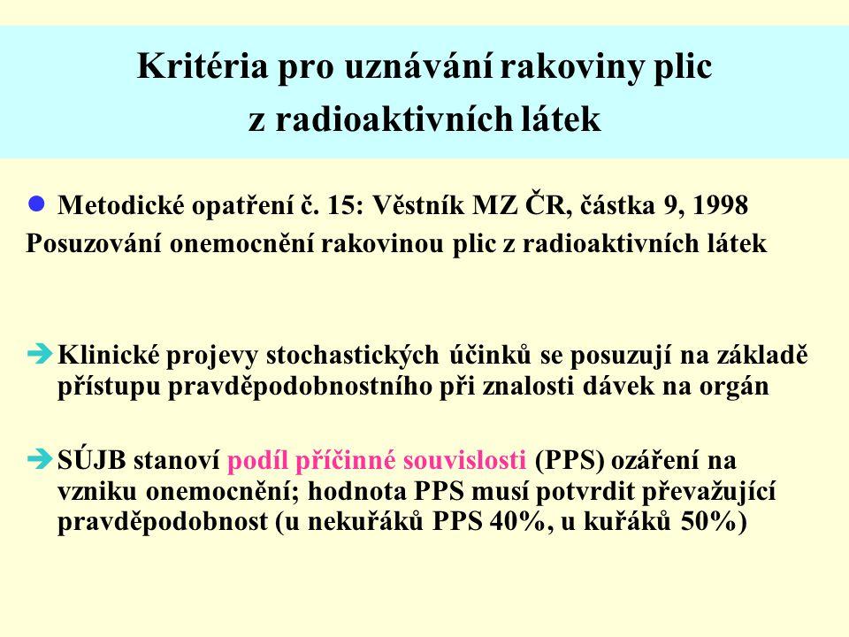 Kritéria pro uznávání rakoviny plic z radioaktivních látek ● Metodické opatření č.