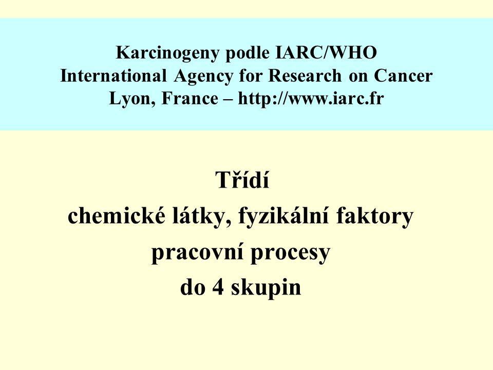 Karcinogeny podle IARC/WHO International Agency for Research on Cancer Lyon, France – http://www.iarc.fr Třídí chemické látky, fyzikální faktory pracovní procesy do 4 skupin