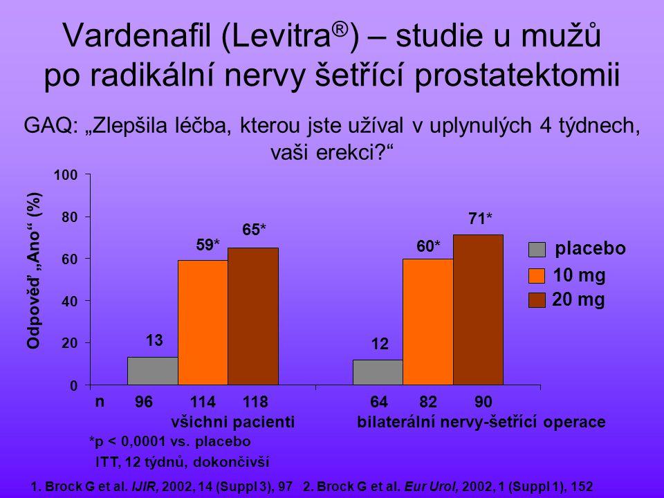 """Baseline Týden 4 Týden 8 Týden 12 LOCF Celkem (0 - 12 týden) Vardenafil (Levitra  ) – studie PROVEN n 223 224 216 220 190 204 202 209 223 224 223 224 * p < 0,001 12,4 10,5 10,9 40,4* 18,2 49,0* 19,9 50,8* 18,5 Placebo Vardenafil 48,2* Odpověď """"Ano (%) 16,1 46,1* Carson et al, SMSNA, October 2003 SEP3: Trvala vaše erekce dostatečně dlouho k úspěšnému dokončení pohlavního styku?"""
