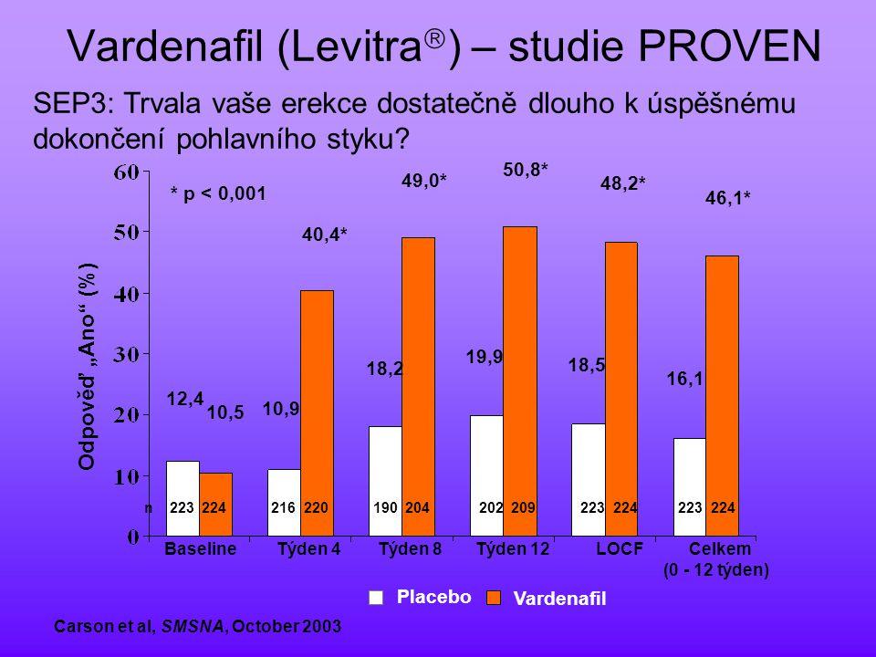 """Baseline Týden 4 Týden 8 Týden 12 LOCF Celkem (0 - 12 týden) Vardenafil (Levitra  ) – studie PROVEN n 223 224 216 220 190 204 202 209 223 224 223 224 * p < 0,001 12,4 10,5 10,9 40,4* 18,2 49,0* 19,9 50,8* 18,5 Placebo Vardenafil 48,2* Odpověď """"Ano (%) 16,1 46,1* Carson et al, SMSNA, October 2003 SEP3: Trvala vaše erekce dostatečně dlouho k úspěšnému dokončení pohlavního styku"""