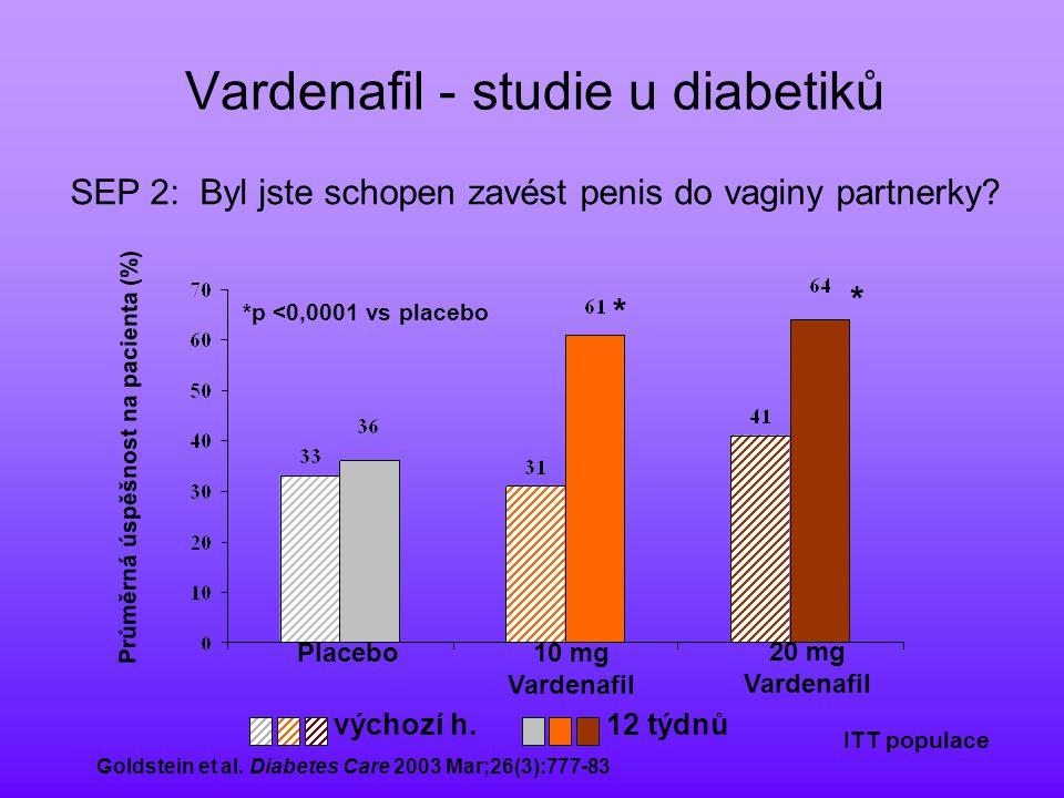Vardenafil - studie u diabetiků SEP 2: Byl jste schopen zavést penis do vaginy partnerky.
