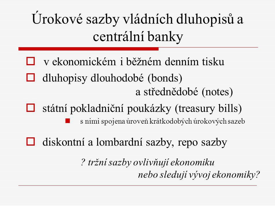 Úrokové sazby vládních dluhopisů a centrální banky  v ekonomickém i běžném denním tisku  dluhopisy dlouhodobé (bonds) a střednědobé (notes)  státní
