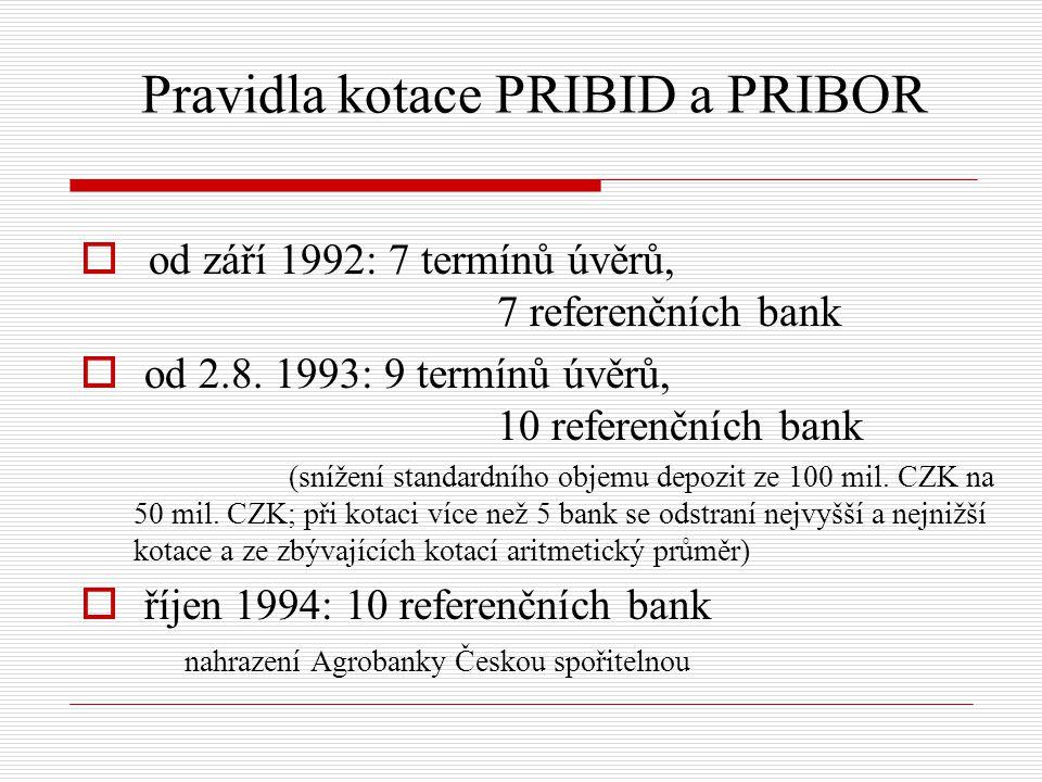 Pravidla kotace PRIBID a PRIBOR  od září 1992: 7 termínů úvěrů, 7 referenčních bank  od 2.8. 1993: 9 termínů úvěrů, 10 referenčních bank (snížení st
