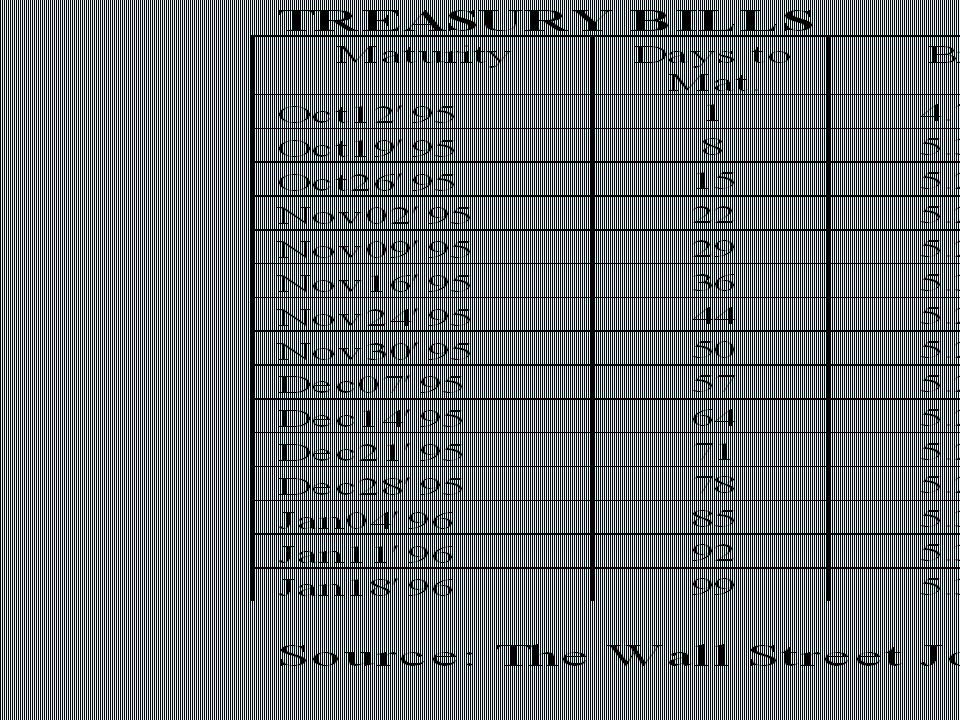 Vliv úrokových sazeb na kurzy akcií a obligací  bezprostřední vliv především na kurzy obligací růst úrokových sazeb => pokles kurzů obligací  obvykle inverzní je vývoj kurzů akcií a obligací